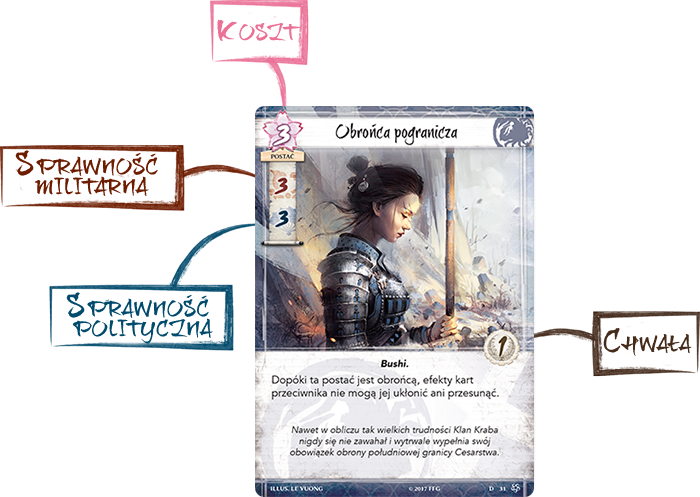 l5k_opis_karty